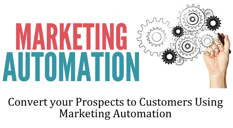 Marketing Automation Conversion